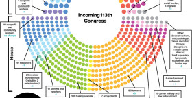 Congress_composition